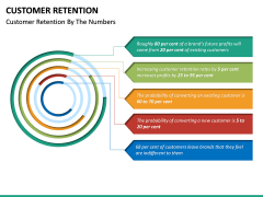 Customer Retention PPT slide 21