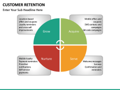 Customer Retention PPT slide 23