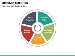 Customer Retention PPT slide 25