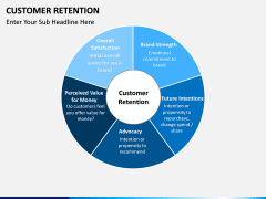 Customer Retention PPT slide 2