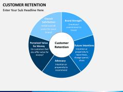 Customer Retention PPT slide 2