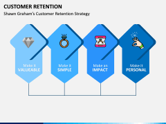Customer Retention PPT slide 3