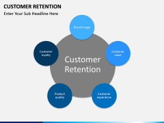 Customer Retention PPT slide 4