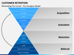 Customer Retention PPT slide 6