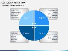 Customer Retention PPT slide 7