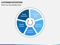 Customer Retention PPT slide 9