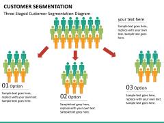 Customer segmentation PPT slide 25