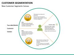 Customer segmentation PPT slide 18