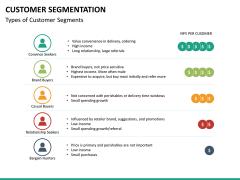 Customer segmentation PPT slide 19