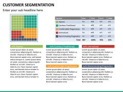 Customer segmentation PPT slide 20