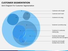 Customer segmentation PPT slide 1