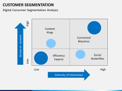Customer segmentation PPT slide 10