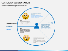 Customer segmentation PPT slide 5