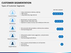 Customer segmentation PPT slide 6