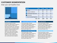 Customer segmentation PPT slide 7