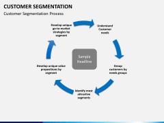 Customer segmentation PPT slide 8