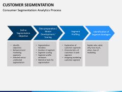 Customer segmentation PPT slide 9