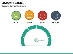 Customer service PPT slide 15