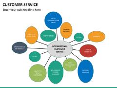 Customer service PPT slide 25