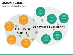 Customer service PPT slide 19