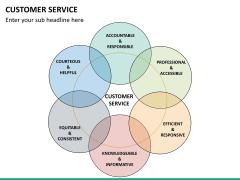 Customer service PPT slide 22