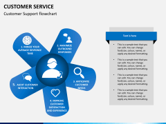 Customer service PPT slide 6