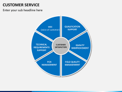 Customer service PPT slide 7