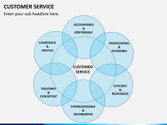 Customer service PPT slide 8