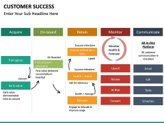 Customer Success PPT slide 31