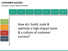 Customer Success PPT slide 34