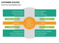 Customer Success PPT slide 35