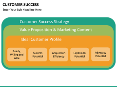 Customer Success PPT slide 23