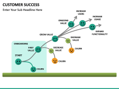 Customer Success PPT slide 24
