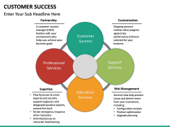 Customer Success PPT slide 25