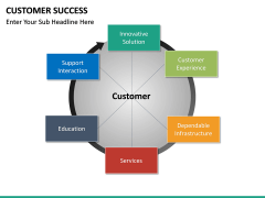 Customer Success PPT slide 27