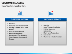 Customer Success PPT slide 12