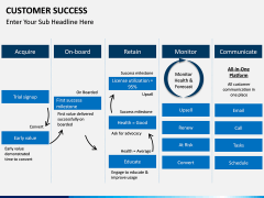 Customer Success PPT slide 13