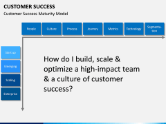 Customer Success PPT slide 16