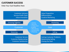 Customer Success PPT slide 17