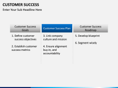 Customer Success PPT slide 18