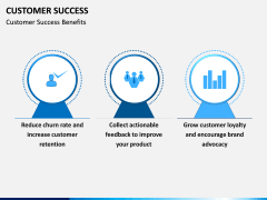 Customer Success PPT slide 4