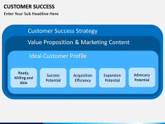 Customer Success PPT slide 5