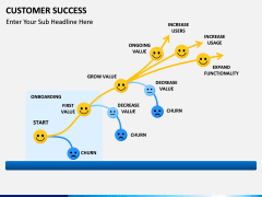 Customer Success PPT slide 6