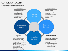 Customer Success PPT slide 7