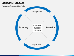 Customer Success PPT slide 8