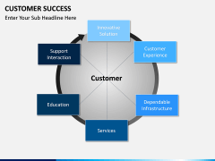 Customer Success PPT slide 9