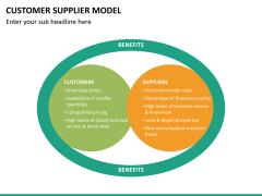 Customer supplier model PPT slide 13