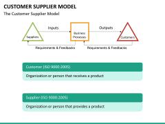 Customer supplier model PPT slide 16