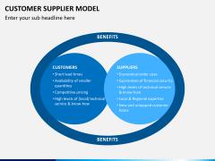 Customer supplier model PPT slide 1