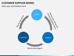 Customer supplier model PPT slide 11